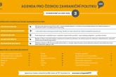 Agenda pro českou zahraniční politiku 2017 - Infografika