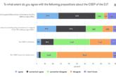 For Visegrad, CSDP is ineffective but EU should gain strategic independence