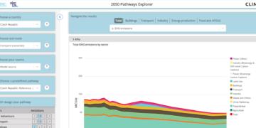 2050 Pathways Explorer s lokalizací pro ČR je venku!